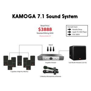 Kamoga 7.1 Sound System